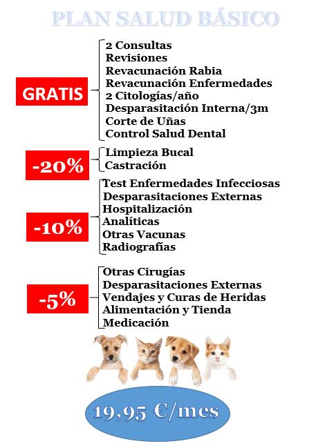 Planes de salud económicos perros y gatos Básico